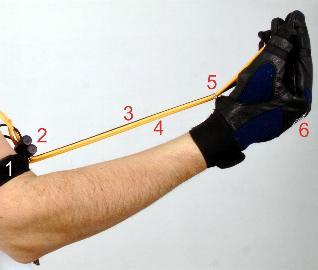 Flekstend sistem za razgibavanje